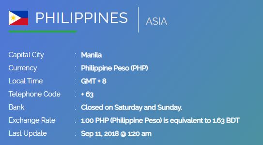 Philippines Visa From Bangladesh Trips N Tours Limited