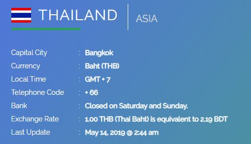 Thailand Visa From Bangladesh Trips N Tours Limited